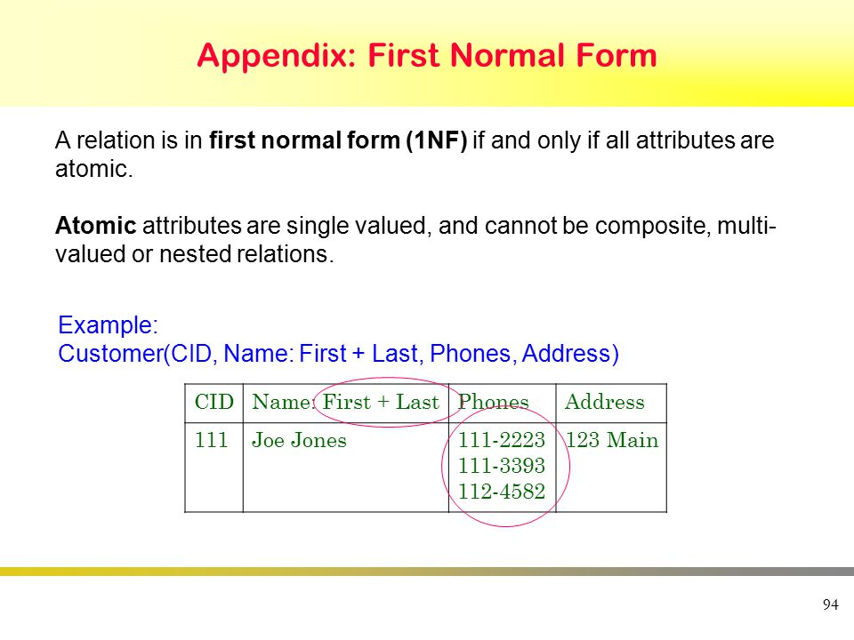 94 Appendix: First Normal Form A relation is in first normal form (1NF) if and only if all attributes are atomic. Atomic attributes are single valued,