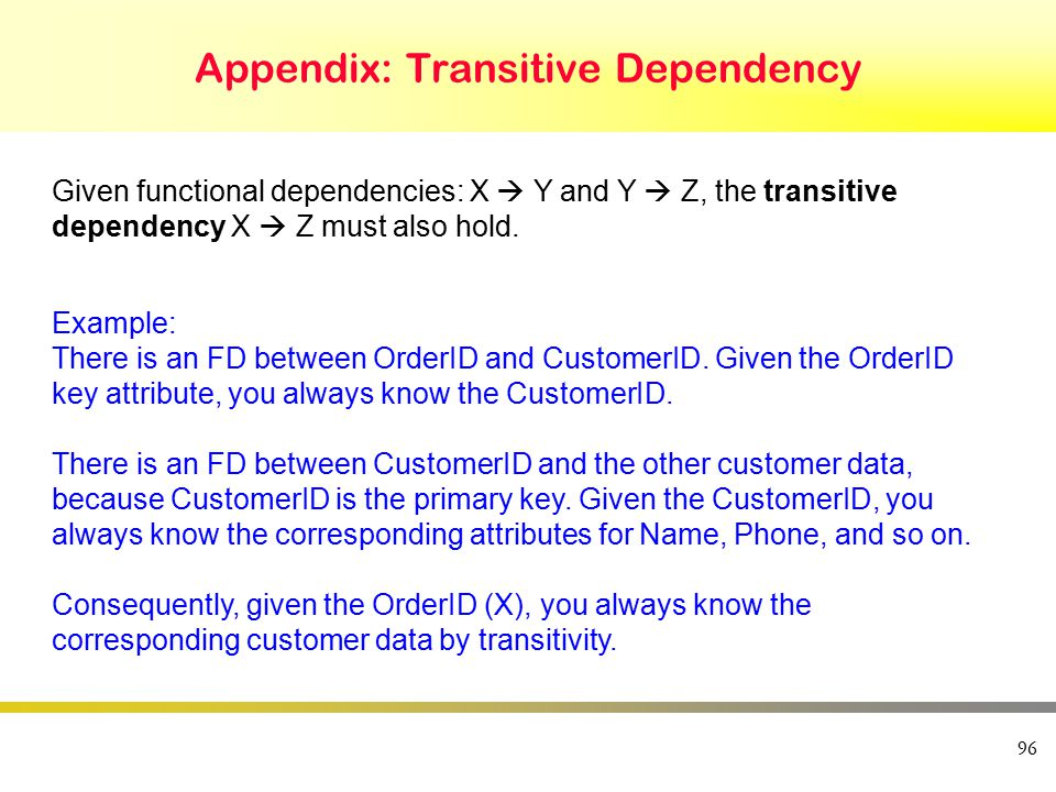 96 Appendix: Transitive Dependency Given functional dependencies: X  Y and Y  Z, the transitive dependency X  Z must also hold. Example: There is a