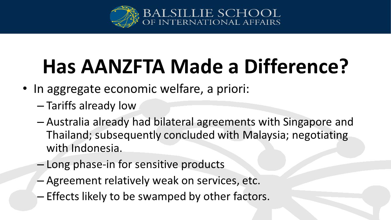 Has AANZFTA Made a Difference.