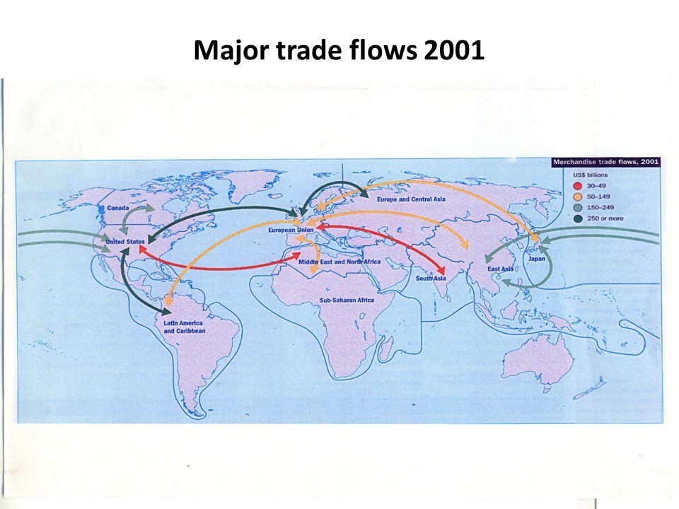 Major trade flows 2001