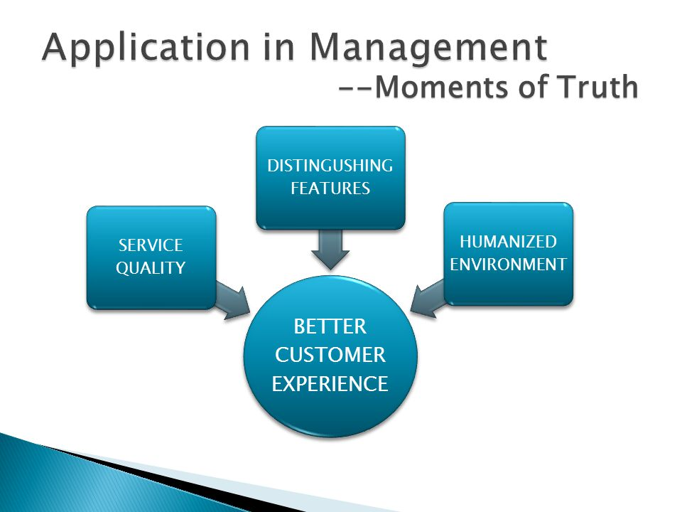 BETTER CUSTOMER EXPERIENCE SERVICE QUALITY DISTINGUSHING FEATURES HUMANIZED ENVIRONMENT --Moments of Truth