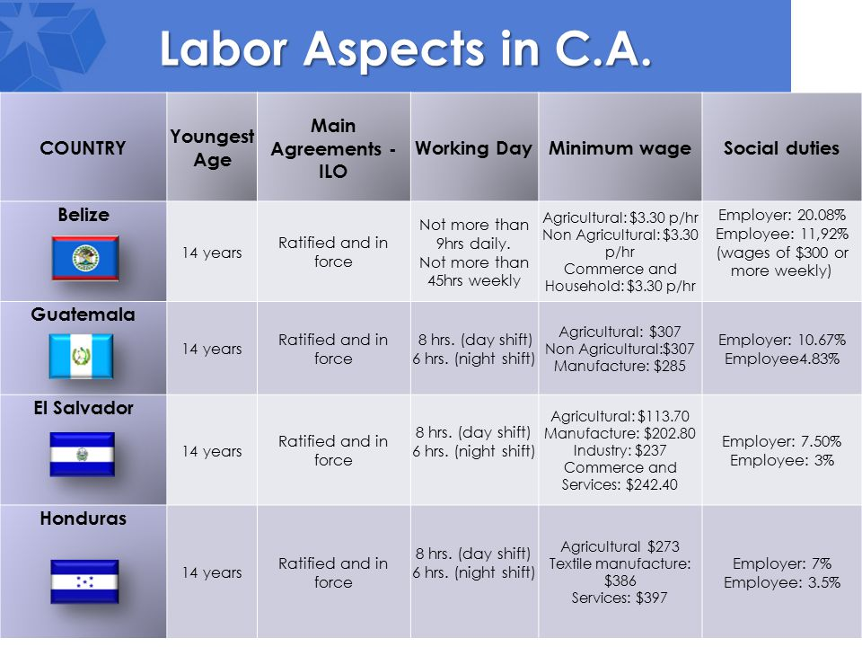 Labor Aspects in C.A.