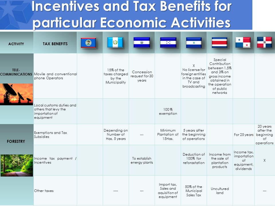 ACTIVITY TAX BENEFITS TELE- COMMUNICATIONS Movile and conventional phone Operators 15% of the taxes charged by the Municipality Concession request for 30 years X No license for foreign entities in the case of TV and broadcasting Special Contribution between 1.5% and 3% on gross income obtained in the operation of public networks Local customs duties and others that levy the importation of equipment 100 % exemption FORESTRY Exemptions and Tax Subsidies Depending on Number of Has.