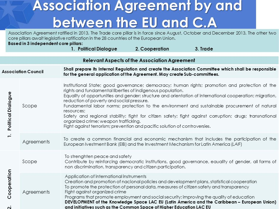 Association Agreement by and between the EU and C.A Association Agreement by and between the EU and C.A Relevant Aspects of the Association Agreement Association Council Shall prepare its Internal Regulation and create the Association Committee which shall be responsible for the general application of the Agreement.
