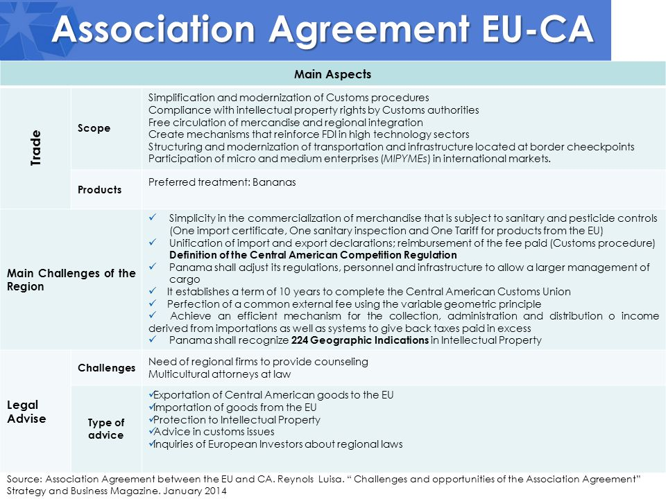 Association Agreement EU-CA Main Aspects Trade Scope Simplification and modernization of Customs procedures Compliance with intellectual property rights by Customs authorities Free circulation of mercandise and regional integration Create mechanisms that reinforce FDI in high technology sectors Structuring and modernization of transportation and infrastructure located at border cheeckpoints Participation of micro and medium enterprises (MIPYMEs) in international markets.