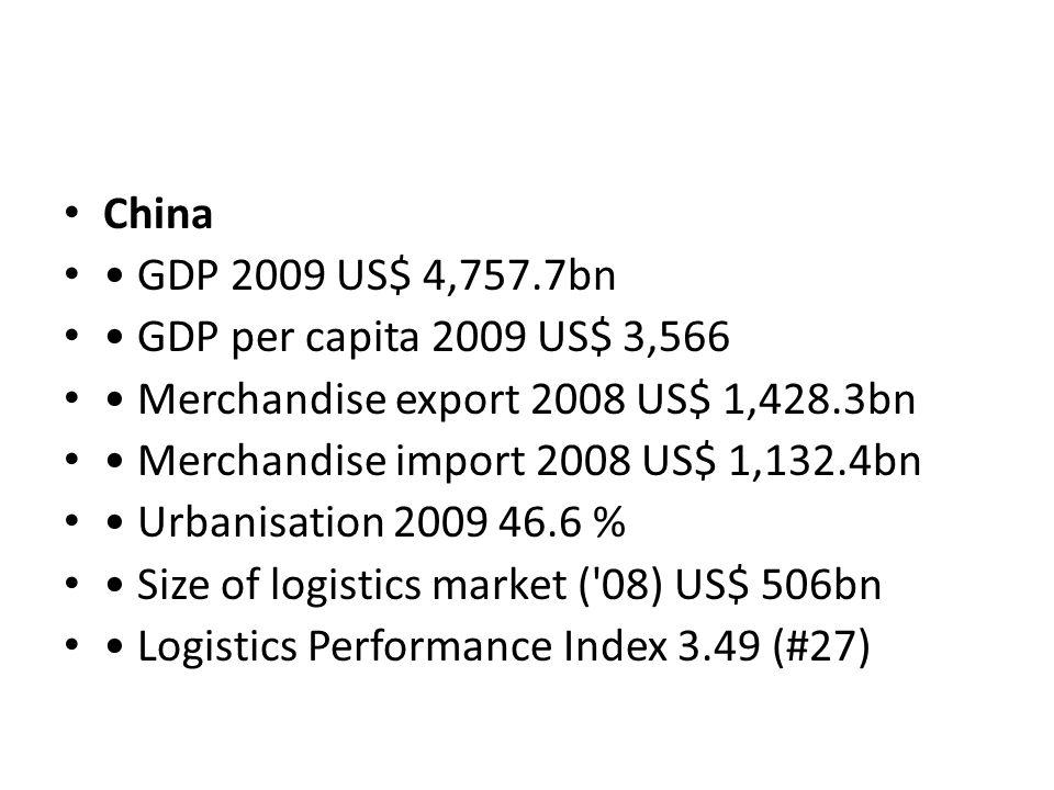 China GDP 2009 US$ 4,757.7bn GDP per capita 2009 US$ 3,566 Merchandise export 2008 US$ 1,428.3bn Merchandise import 2008 US$ 1,132.4bn Urbanisation 2009 46.6 % Size of logistics market ( 08) US$ 506bn Logistics Performance Index 3.49 (#27)