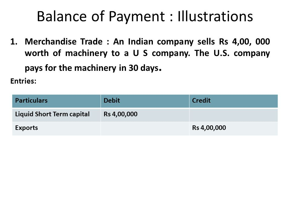Balance of Payment : Illustrations 1.Merchandise Trade : An Indian company sells Rs 4,00, 000 worth of machinery to a U S company.