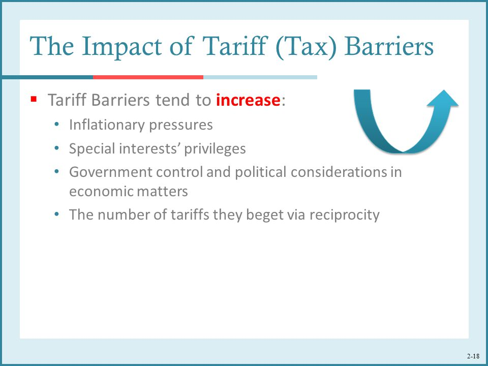 2-18 The Impact of Tariff (Tax) Barriers  Tariff Barriers tend to increase: Inflationary pressures Special interests' privileges Government control and political considerations in economic matters The number of tariffs they beget via reciprocity