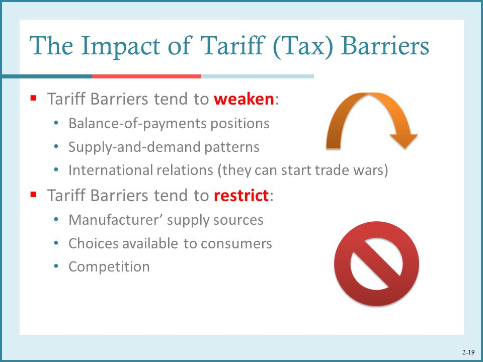 2-19 The Impact of Tariff (Tax) Barriers  Tariff Barriers tend to weaken: Balance-of-payments positions Supply-and-demand patterns International relations (they can start trade wars)  Tariff Barriers tend to restrict: Manufacturer' supply sources Choices available to consumers Competition