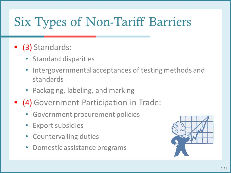 2-21 Six Types of Non-Tariff Barriers  (3) Standards: Standard disparities Intergovernmental acceptances of testing methods and standards Packaging, labeling, and marking  (4) Government Participation in Trade: Government procurement policies Export subsidies Countervailing duties Domestic assistance programs