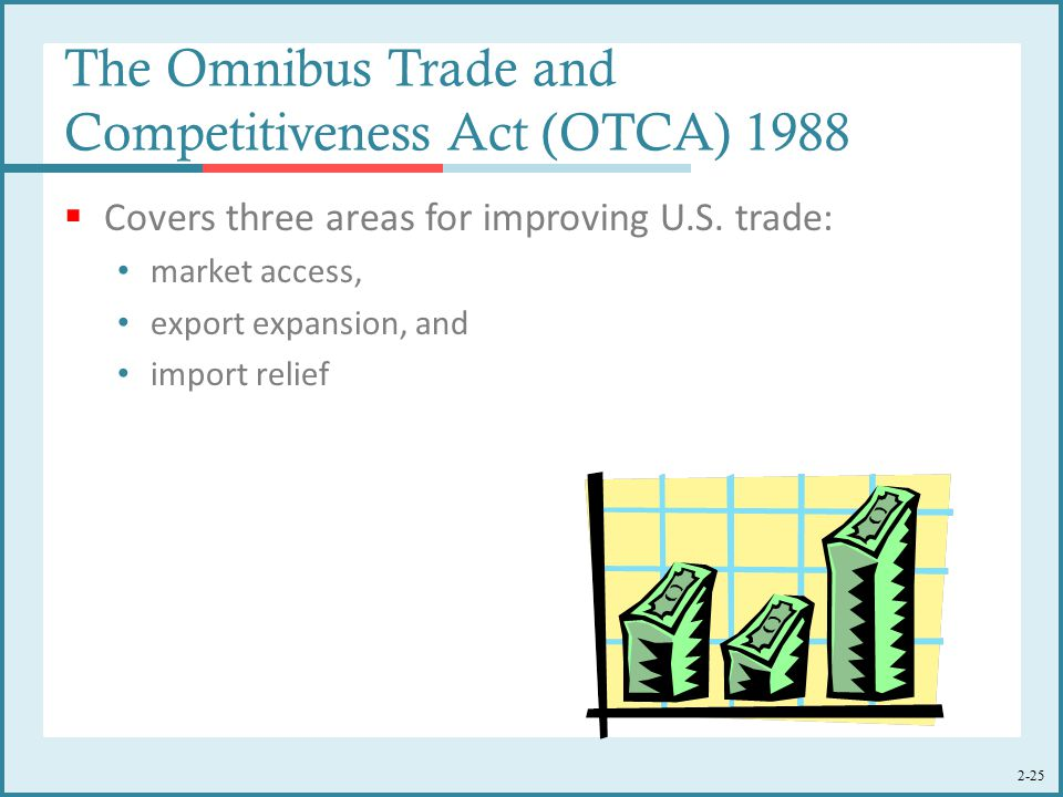 2-25 The Omnibus Trade and Competitiveness Act (OTCA) 1988  Covers three areas for improving U.S.