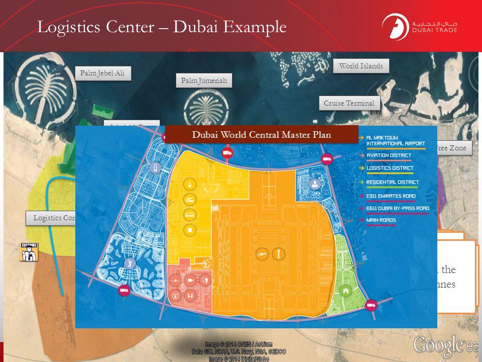 Logistics Center – Dubai Example Palm Jebel Ali Palm Jumeriah World Islands Jebel Ali Port Cruise Terminal Jebel Ali Free Zone Dubai World Central Cargo Village Airport Free Zone Dubai Airport Jebel Ali Port: The 9 th largest in the world (2012).