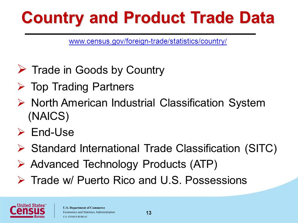 www.census.gov/foreign-trade/statistics/country/  Trade in Goods by Country  Top Trading Partners  North American Industrial Classification System (NAICS)  End-Use  Standard International Trade Classification (SITC)  Advanced Technology Products (ATP)  Trade w/ Puerto Rico and U.S.