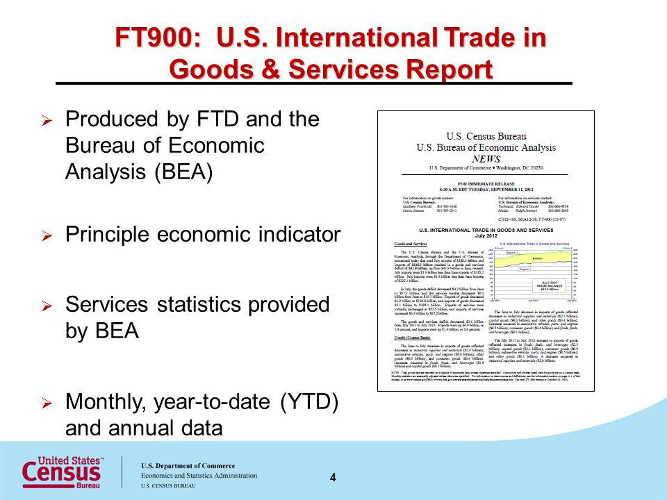 FT900: Highlights  U.S.
