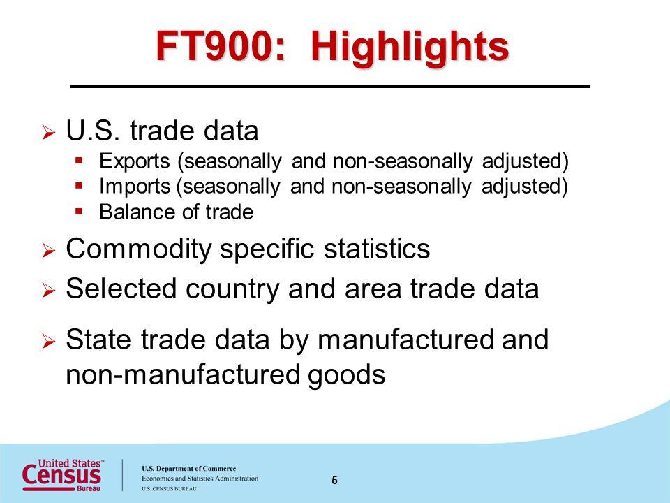 FT900: Highlights  U.S. trade data  Exports (seasonally and non-seasonally adjusted)  Imports (seasonally and non-seasonally adjusted)  Balance of