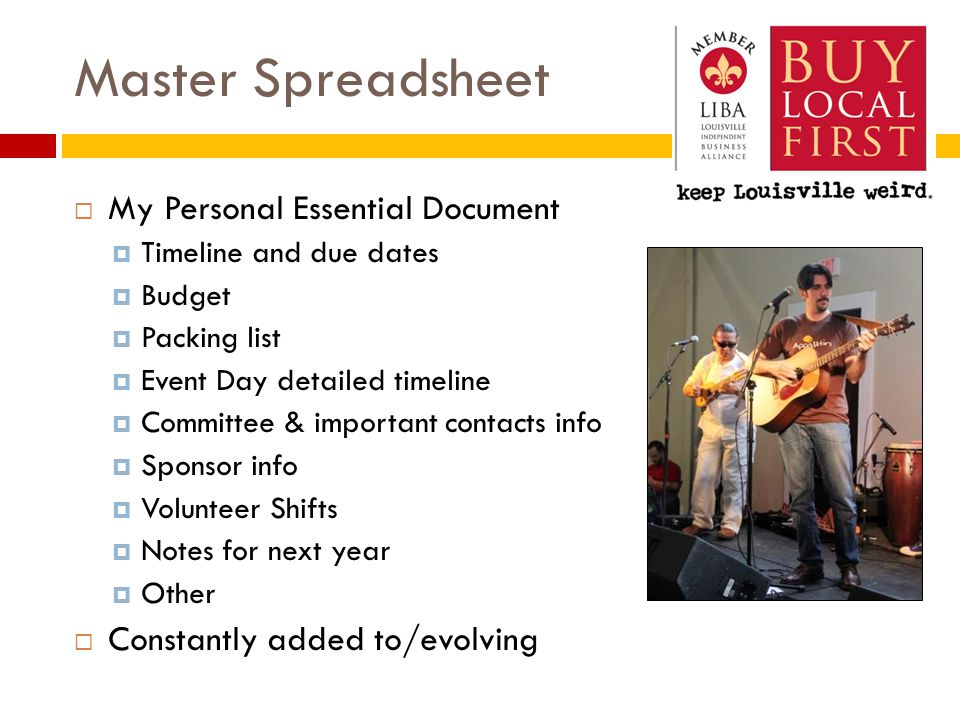 Master Spreadsheet  My Personal Essential Document  Timeline and due dates  Budget  Packing list  Event Day detailed timeline  Committee & important contacts info  Sponsor info  Volunteer Shifts  Notes for next year  Other  Constantly added to/evolving