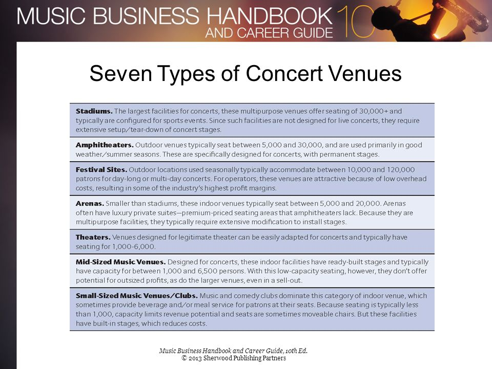 Seven Types of Concert Venues Music Business Handbook and Career Guide, 10th Ed.