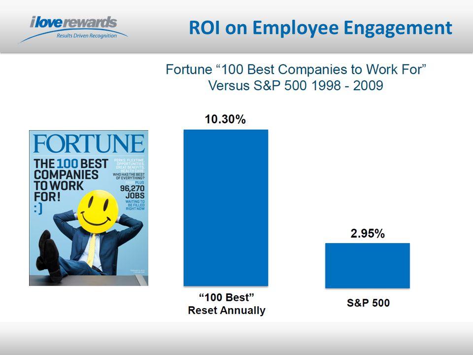 ROI on Employee Engagement