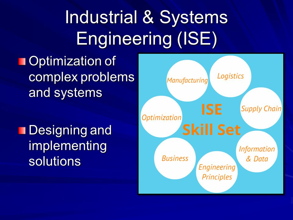 Industrial & Systems Engineering (ISE) Optimization of complex problems and systems Designing and implementing solutions