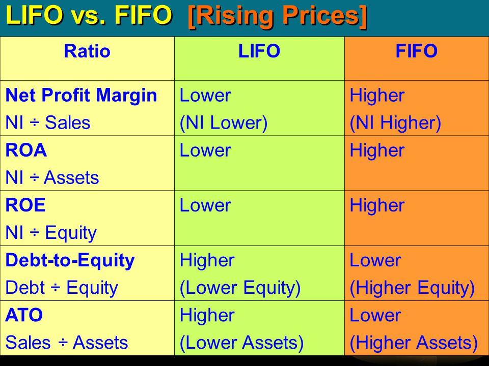 LIFO vs. FIFO [Rising Prices] RatioLIFOFIFO Net Profit Margin NI ÷ Sales Lower (NI Lower) Higher (NI Higher) ROA NI ÷ Assets LowerHigher ROE NI ÷ Equi