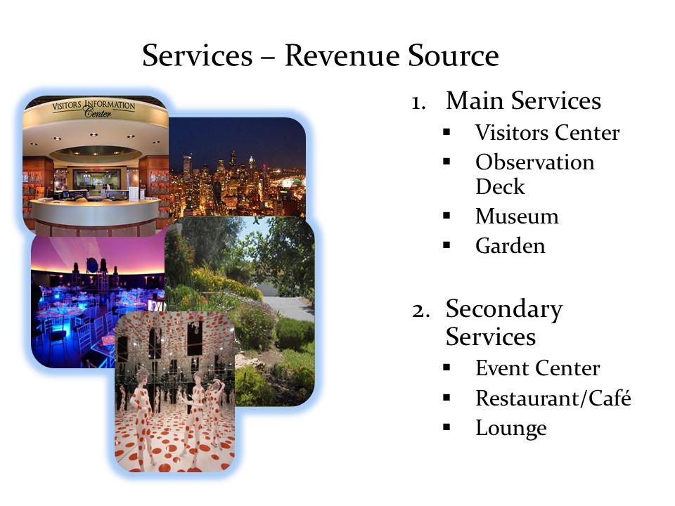 Services – Revenue Source 1.Main Services  Visitors Center  Observation Deck  Museum  Garden 2.Secondary Services  Event Center  Restaurant/Café  Lounge