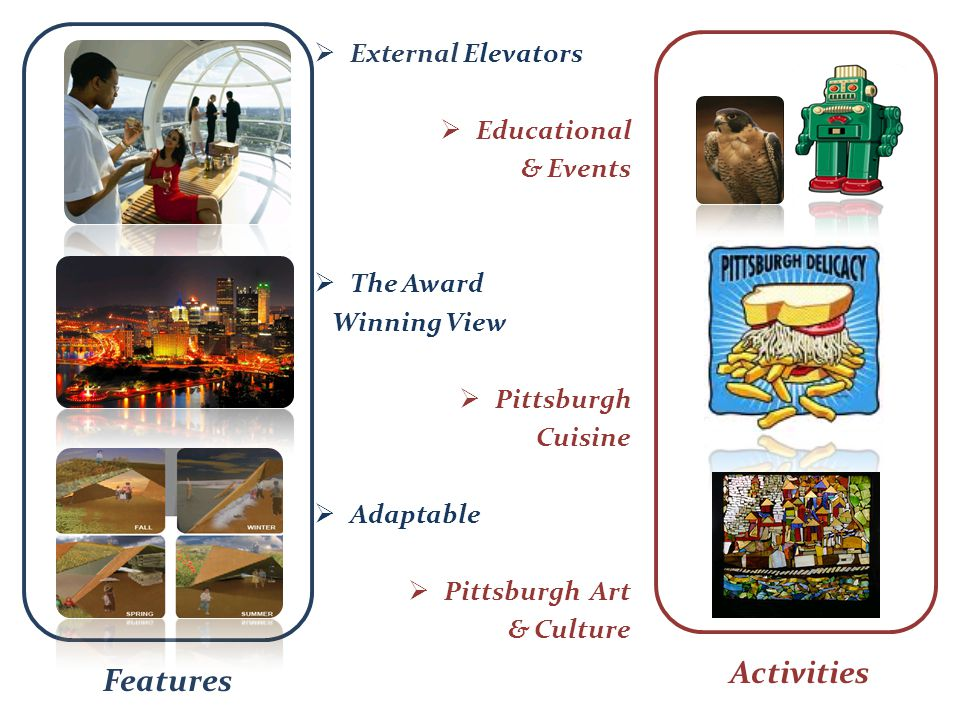  External Elevators  Educational & Events  The Award Winning View  Pittsburgh Cuisine  Adaptable  Pittsburgh Art & Culture Features Activities
