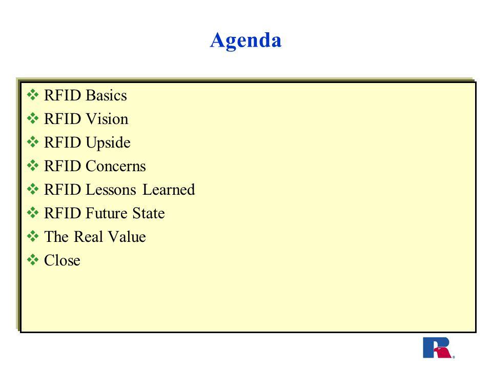 Agenda vRFID Basics vRFID Vision vRFID Upside vRFID Concerns vRFID Lessons Learned vRFID Future State vThe Real Value vClose