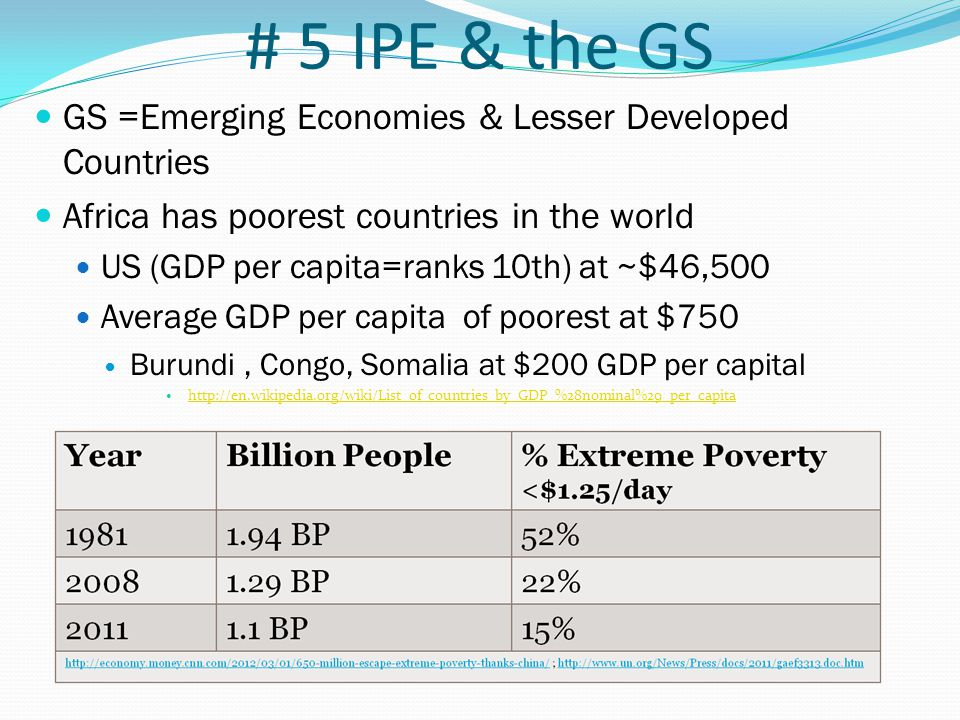 # 5 IPE & the GS GS =Emerging Economies & Lesser Developed Countries Africa has poorest countries in the world US (GDP per capita=ranks 10th) at ~$46,500 Average GDP per capita of poorest at $750 Burundi, Congo, Somalia at $200 GDP per capital http://en.wikipedia.org/wiki/List_of_countries_by_GDP_%28nominal%29_per_capita