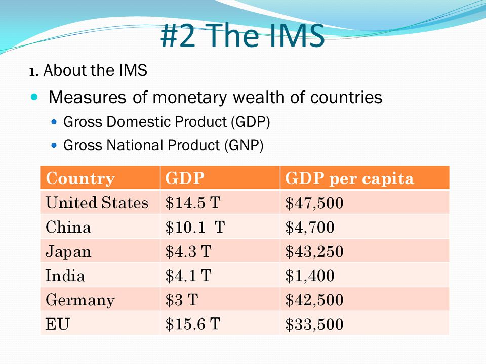 #2 The IMS 1. About the IMS Measures of monetary wealth of countries Gross Domestic Product (GDP) Gross National Product (GNP)