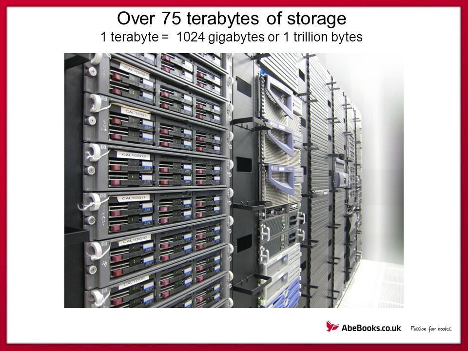 Over 75 terabytes of storage 1 terabyte = 1024 gigabytes or 1 trillion bytes