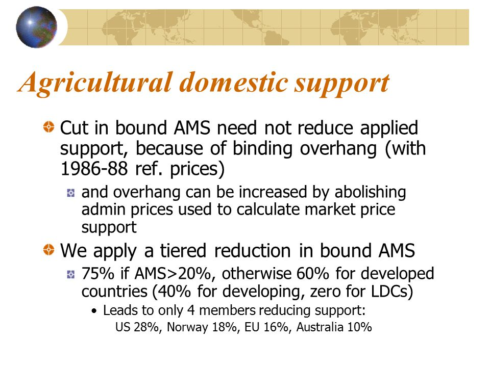 Agricultural domestic support Cut in bound AMS need not reduce applied support, because of binding overhang (with 1986-88 ref.