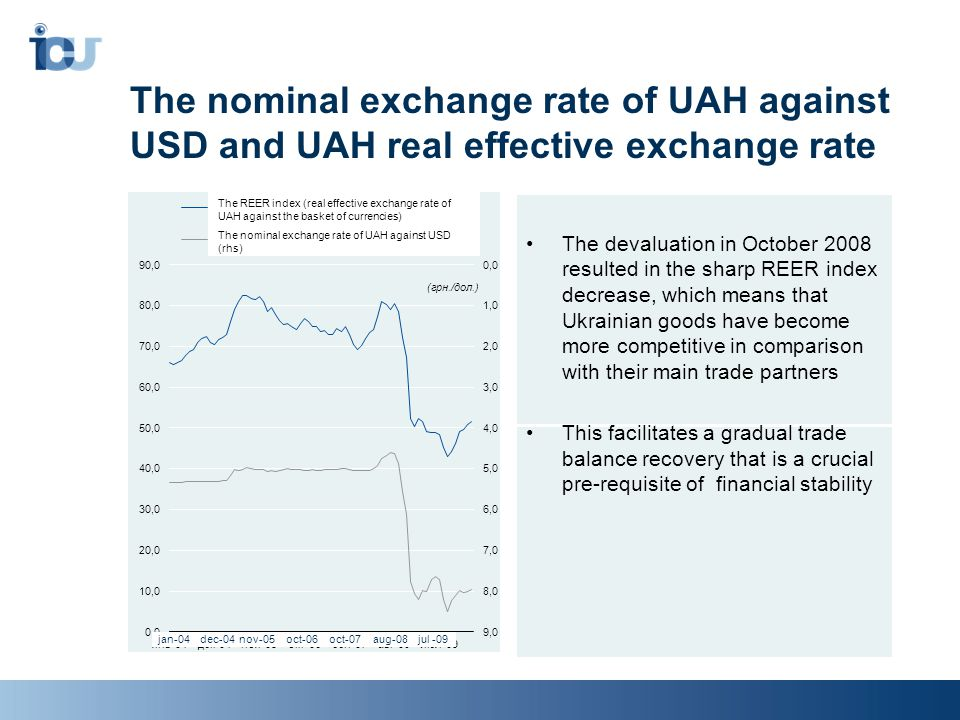 The nominal exchange rate of UAH against USD and UAH real effective exchange rate The devaluation in October 2008 resulted in the sharp REER index decrease, which means that Ukrainian goods have become more competitive in comparison with their main trade partners This facilitates a gradual trade balance recovery that is a crucial pre-requisite of financial stability The REER index (real effective exchange rate of UAH against the basket of currencies) The nominal exchange rate of UAH against USD (rhs) oct-06oct-07aug-08jan-04dec-04nov-05jul -09