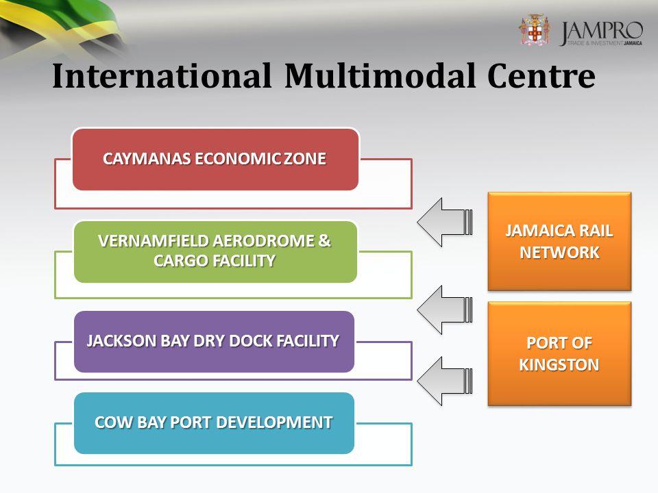 International Multimodal Centre CAYMANAS ECONOMIC ZONE VERNAMFIELD AERODROME & CARGO FACILITY JACKSON BAY DRY DOCK FACILITY COW BAY PORT DEVELOPMENT J