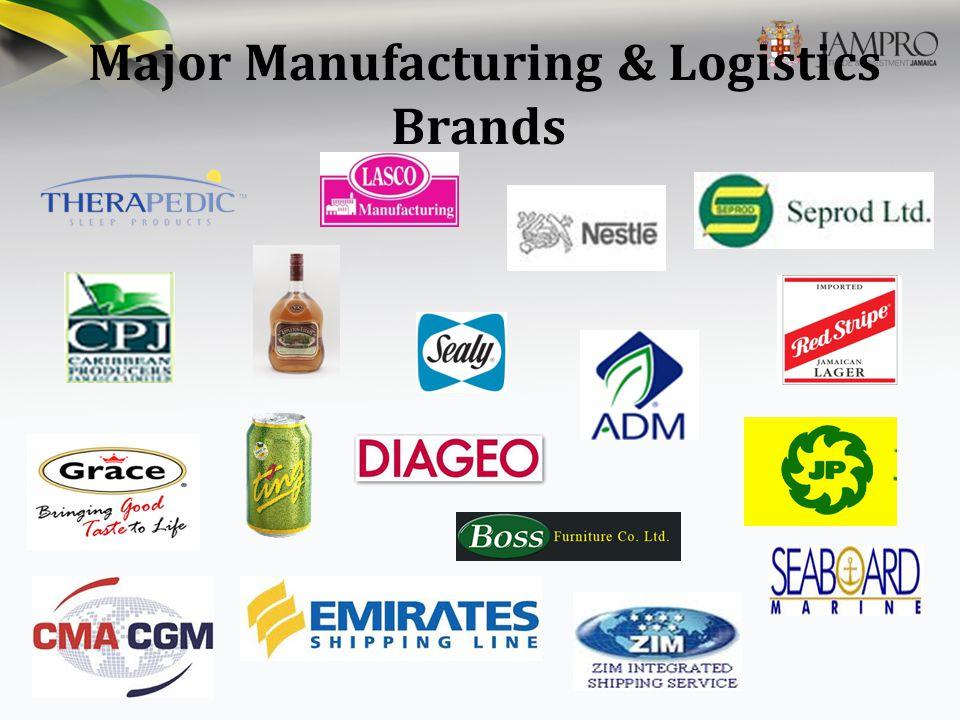 Major Manufacturing & Logistics Brands