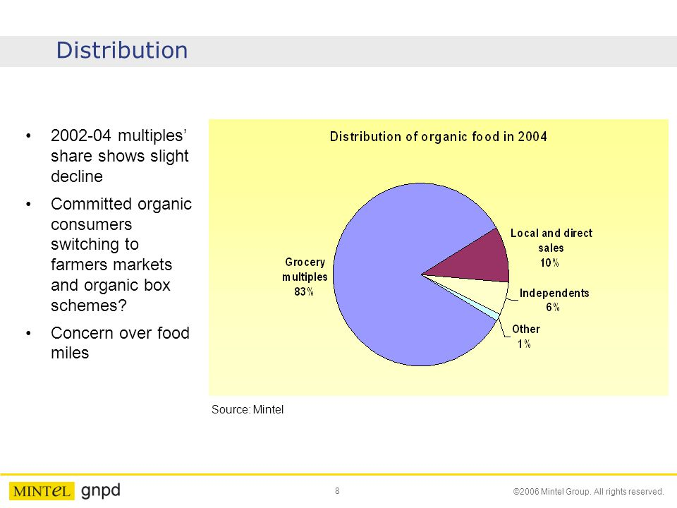 8 ©2006 Mintel Group. All rights reserved. Distribution 2002-04 multiples' share shows slight decline Committed organic consumers switching to farmers