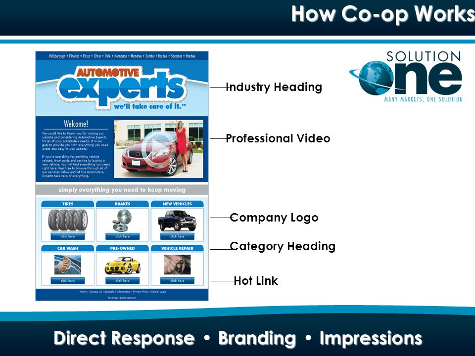 Direct Response Branding Impressions Industry Heading Professional Video Company Logo Hot Link Category Heading How Co-op Works Direct Response Branding Impressions