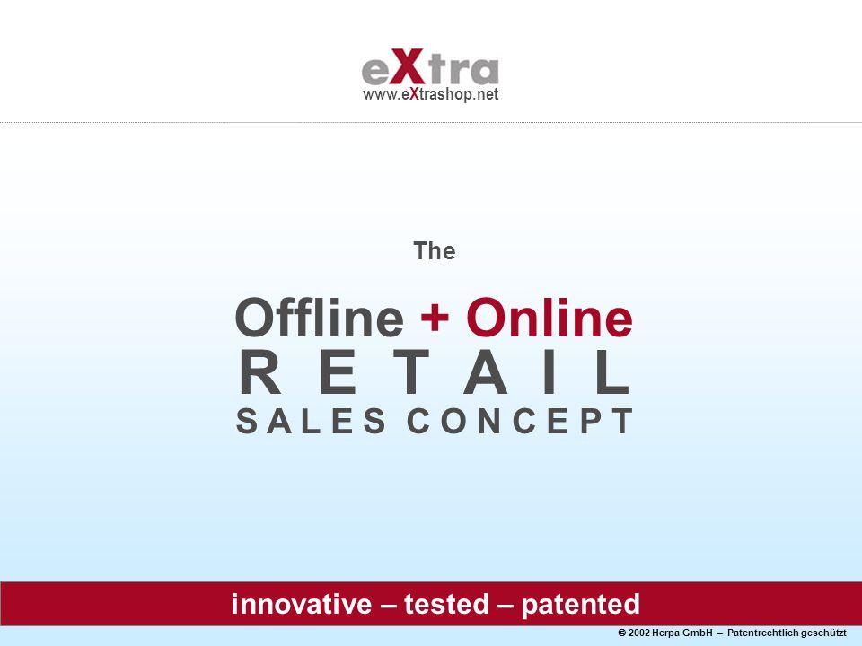  2002 Herpa GmbH – Patentrechtlich geschützt www.eXtrashop.net The Offline + Online R E T A I L S A L E S C O N C E P T innovative – tested – patented