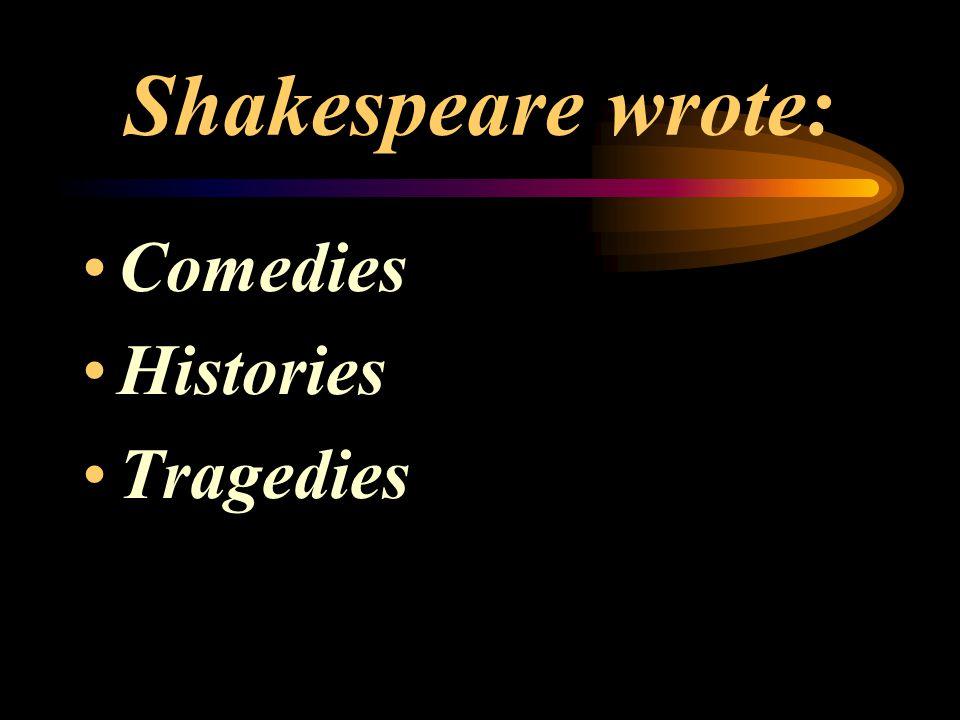 Shakespeare wrote: Comedies Histories Tragedies