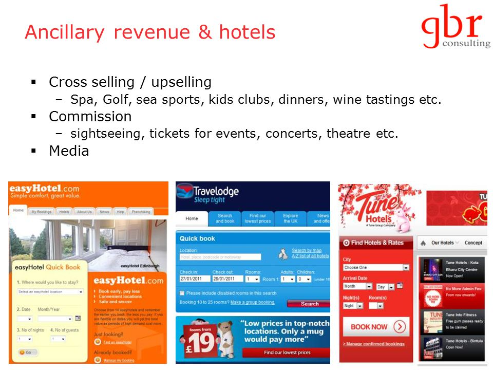 Ancillary revenue & hotels  Cross selling / upselling –Spa, Golf, sea sports, kids clubs, dinners, wine tastings etc.