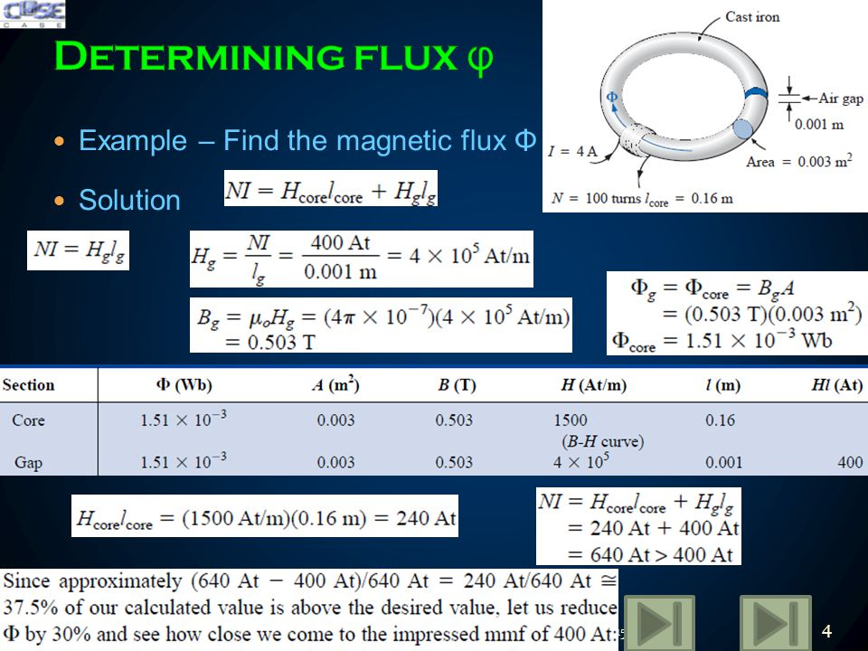 Example – Find the magnetic flux Φ Solution 07/05/2015 4