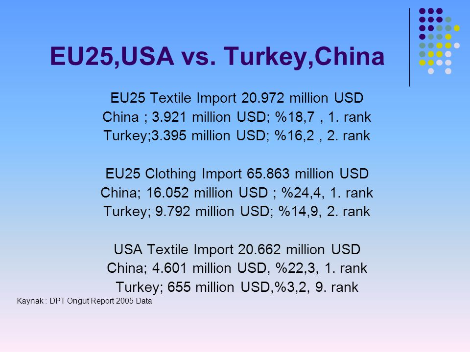EU25,USA vs.