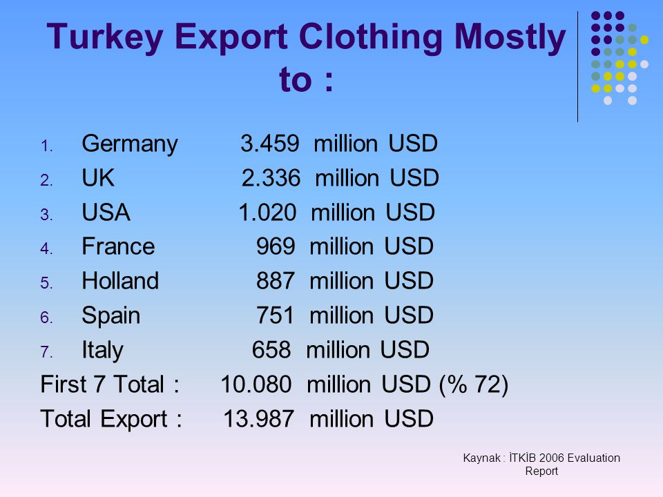Turkey Export Clothing Mostly to : 1. Germany 3.459 million USD 2.