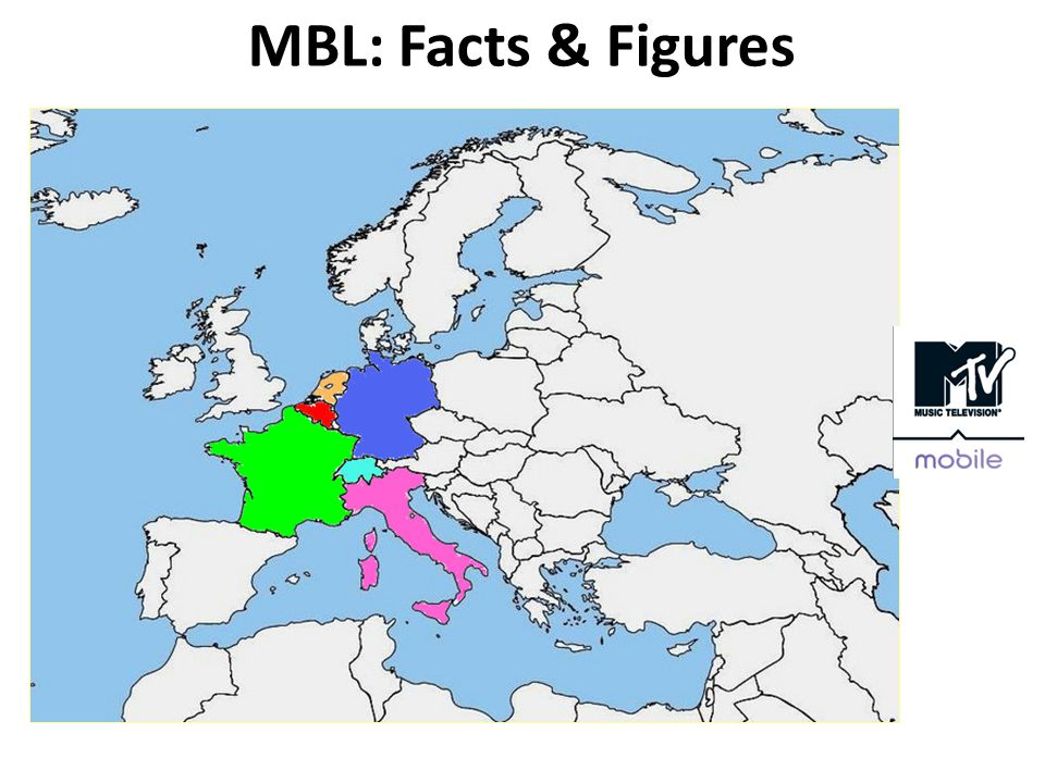 MBL: Facts & Figures