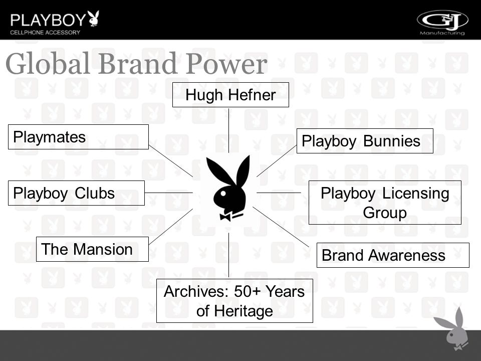 Playmates Hugh Hefner The Mansion Archives: 50+ Years of Heritage Playboy Bunnies Playboy ClubsPlayboy Licensing Group Brand Awareness Global Brand Po