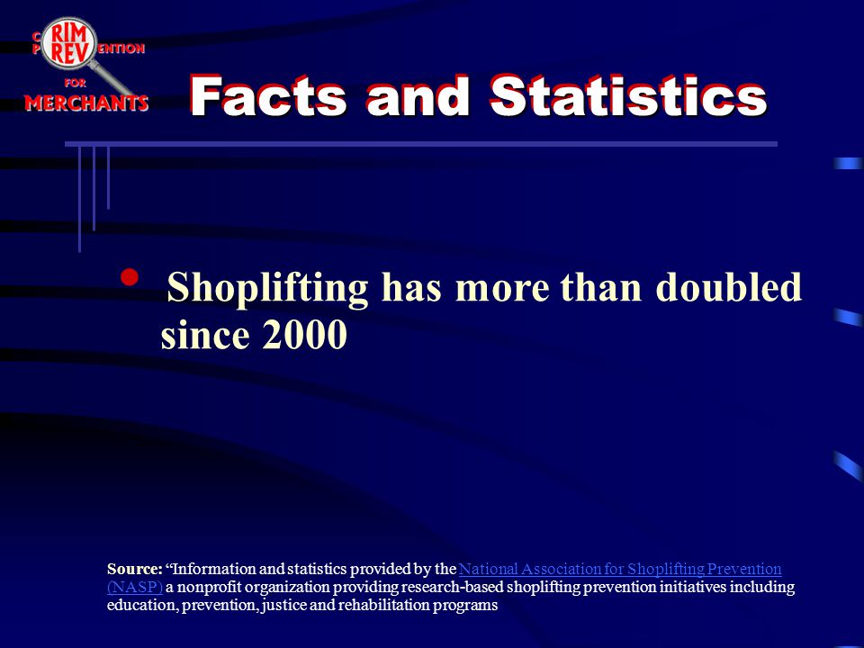 "Shoplifting has more than doubled since 2000 Source: ""Information and statistics provided by the National Association for Shoplifting Prevention (NASP"