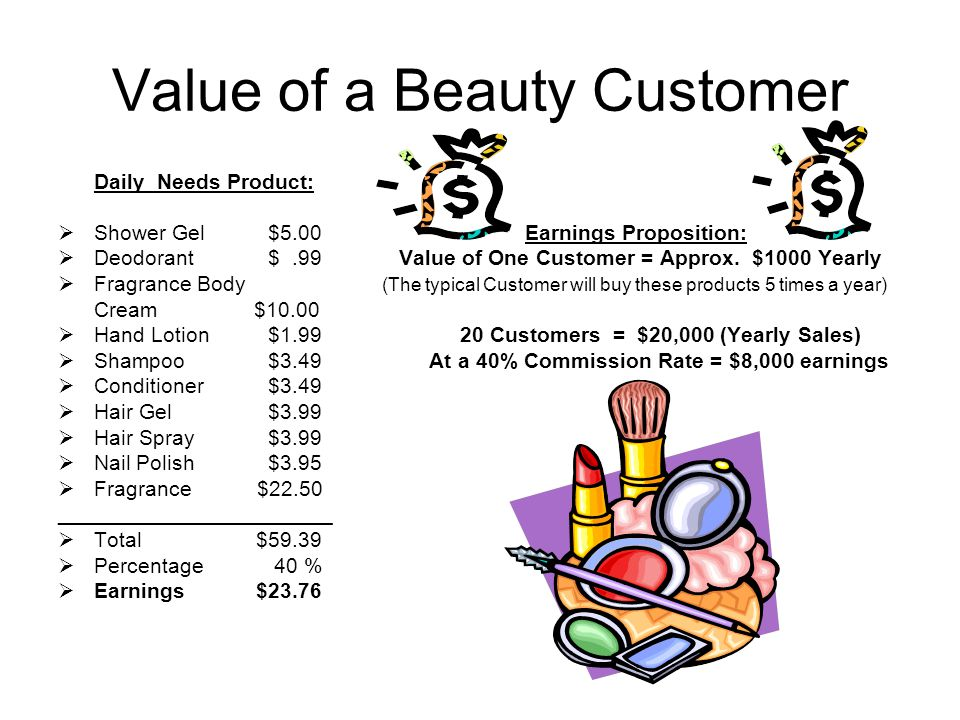 Value of a Beauty Customer Daily Needs Product:  Shower Gel $5.00 Earnings Proposition:  Deodorant $.99 Value of One Customer = Approx. $1000 Yearly