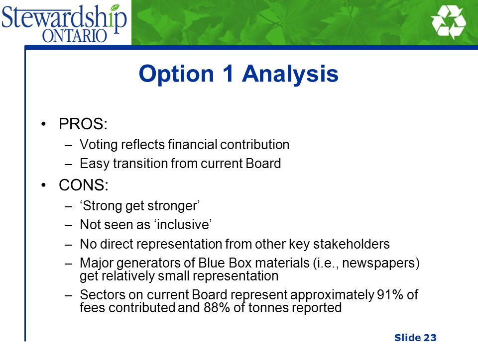 Option 1 Analysis PROS: –Voting reflects financial contribution –Easy transition from current Board CONS: –'Strong get stronger' –Not seen as 'inclusive' –No direct representation from other key stakeholders –Major generators of Blue Box materials (i.e., newspapers) get relatively small representation –Sectors on current Board represent approximately 91% of fees contributed and 88% of tonnes reported Slide 23