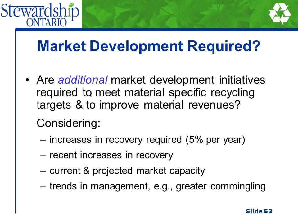 Market Development Required.