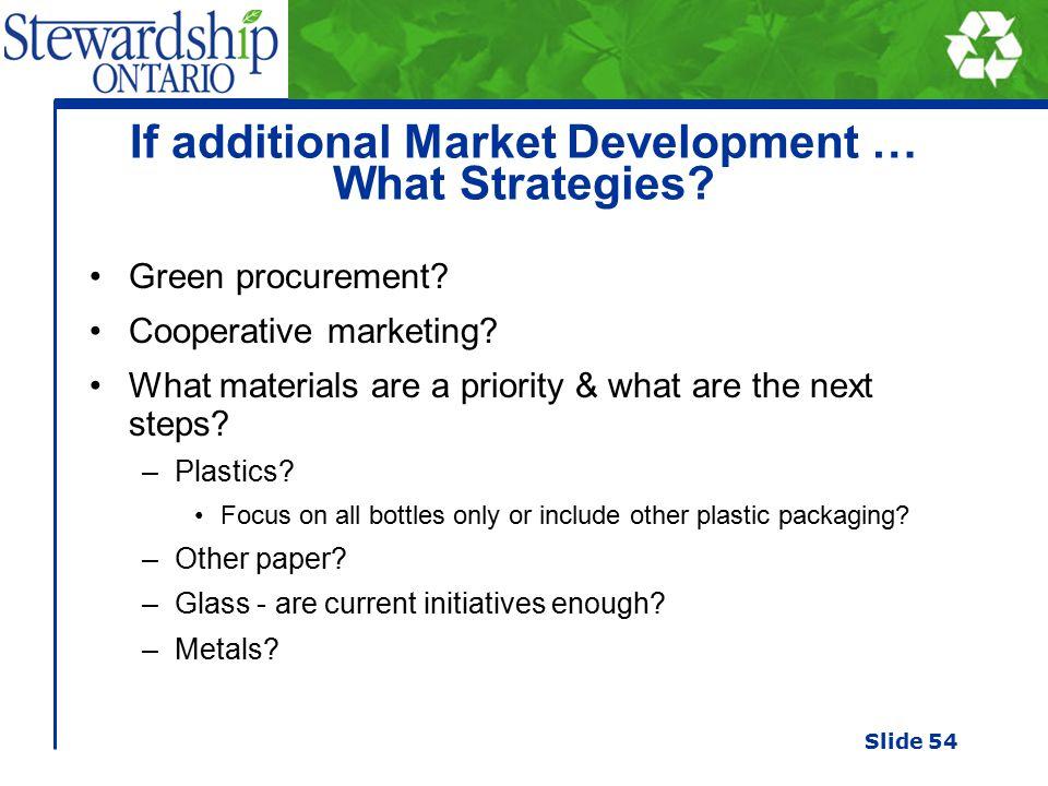 If additional Market Development … What Strategies.