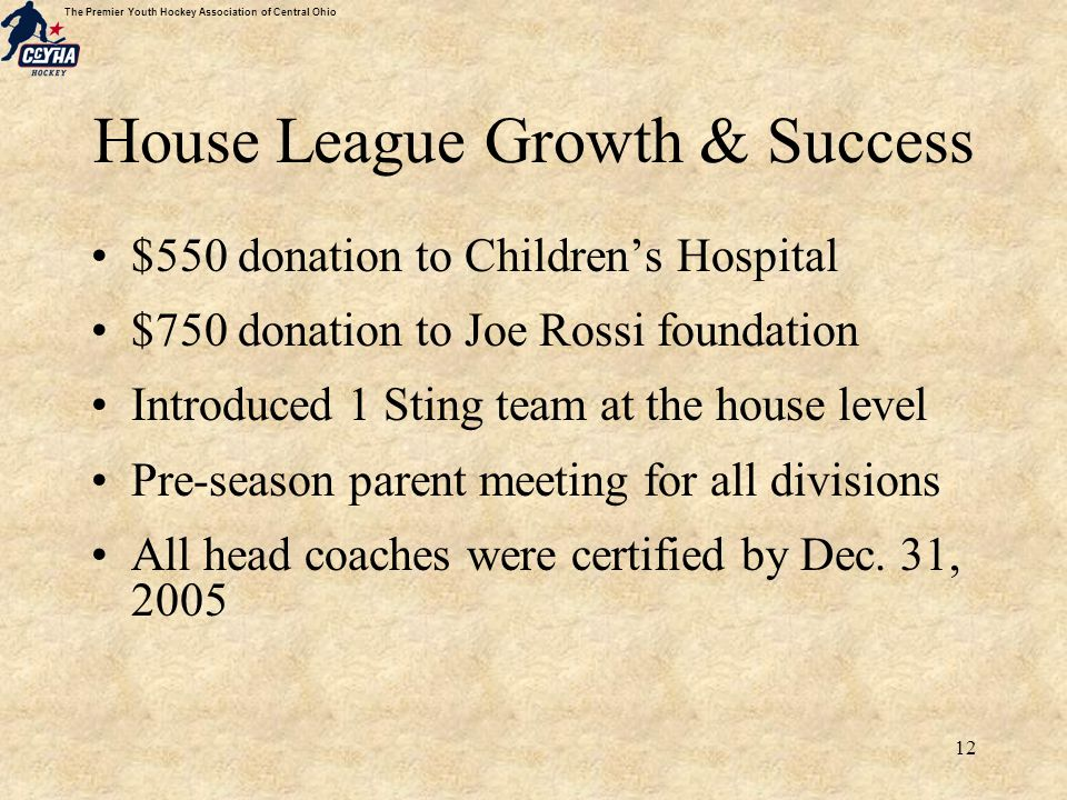 The Premier Youth Hockey Association of Central Ohio 12 House League Growth & Success $550 donation to Children's Hospital $750 donation to Joe Rossi foundation Introduced 1 Sting team at the house level Pre-season parent meeting for all divisions All head coaches were certified by Dec.